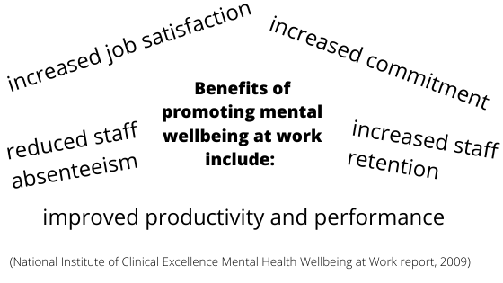 Benefits of promoting mental health